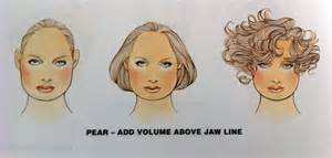 hairstyles for pear shaped faces pear shape face hairstyles 1 of 60 long hairstyles