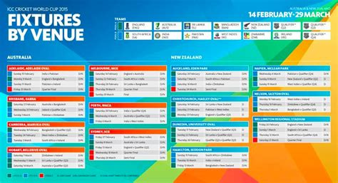 icc t20 world cup 2015 schedule pdf