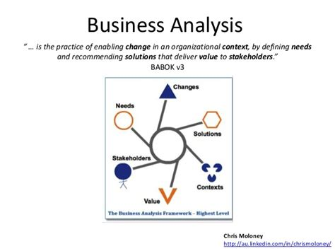 business analysis business analysis definition
