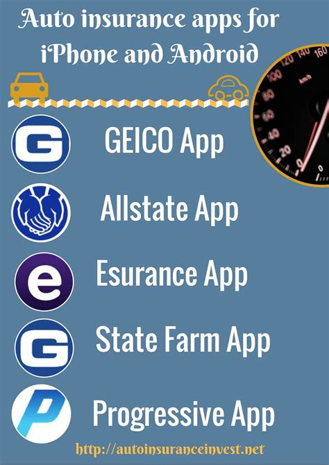 Best Car Apps For Iphone by Best Car Insurance Apps For Iphone And Android Auto
