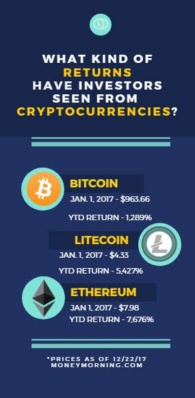 cryptocurrency 2018 top 100 cryptocurrencies books bitcoin price crash btc drops below 11 000 as panic hits