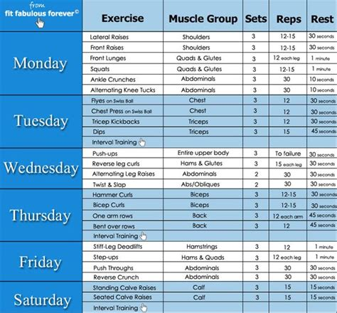weekly workout routine weightloss exercise