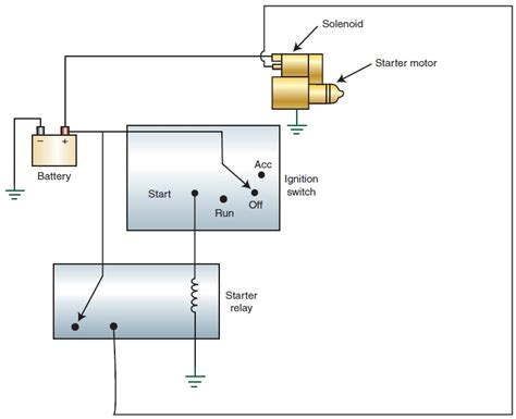 starter circuit components starting systems and