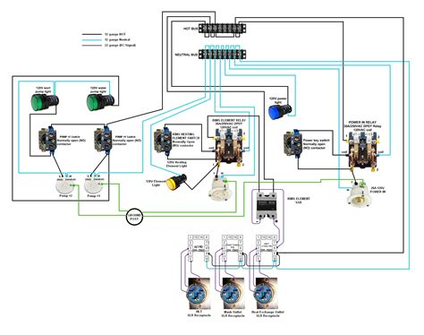electric brewery circuit diagram free wiring