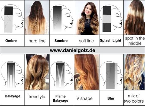 how to section hair for ombre best 25 balayage technique ideas on pinterest baylage