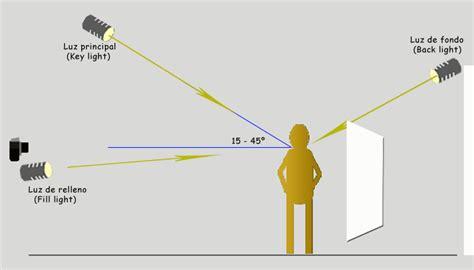 iluminacion definicion iluminacion exterior definicion solo otra idea de imagen