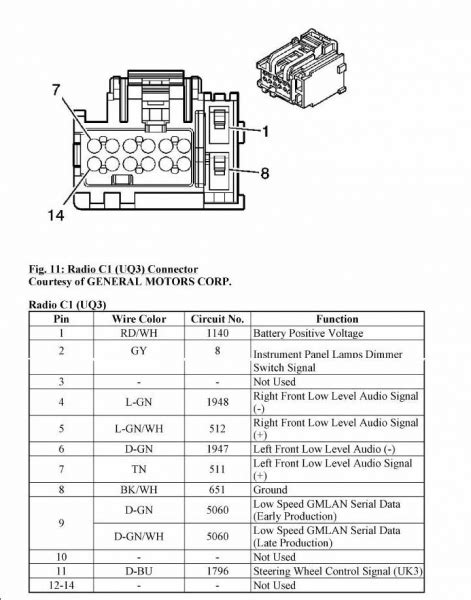 gmos 04 wiring diagram axxess gmos 04 no sound