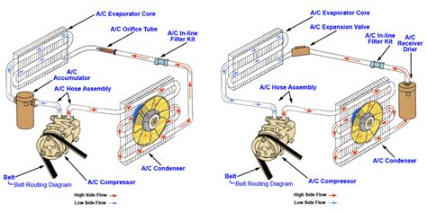 Complete A/C Repair Job   AutoZone.com