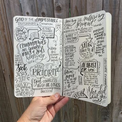 Creative Lettering Journaling 45 Best Sketchnotes Images On Sketch Notes