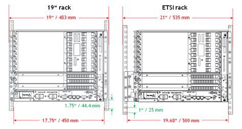 Rack Wallmount 10u D 600 dimensions 19 inch etsi rack 19 inch rack