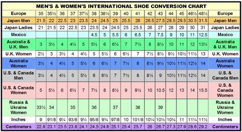 us shoe size conversion i need a us shoe size babycenter