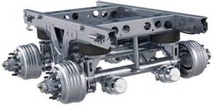 Car Trailer Shocks To Protect And Serve The Value Of Air Ride Suspensions