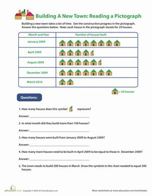 Pictograph Worksheets by Search Results For 3rd Grade Probability Worksheet