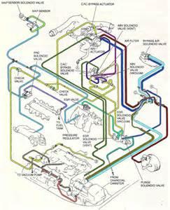 milleniatech net kl zem 2 3l v6 vacuum hose routing diagram 1996 models