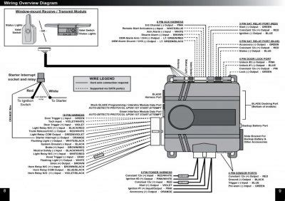 excalibur wiring diagrams wiring diagram with description