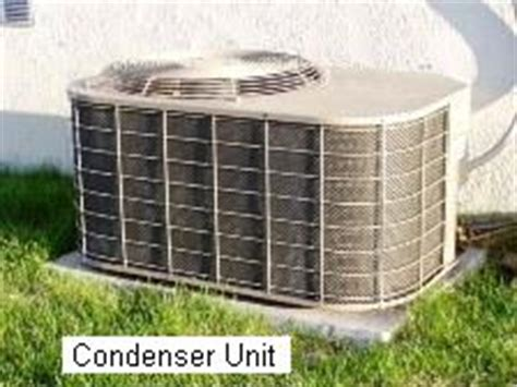 mobile home air conditioner central overview install