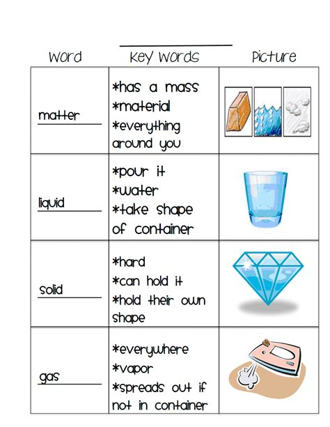 Grade Science Worksheets