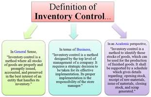 Controlling Definition | what is inventory control definition meaning achievement