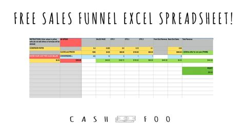 sales funnel report template sales funnel report template professional templates for you