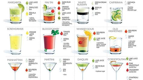 cocktail drinks names most popular mixed drinks recipes cocktails