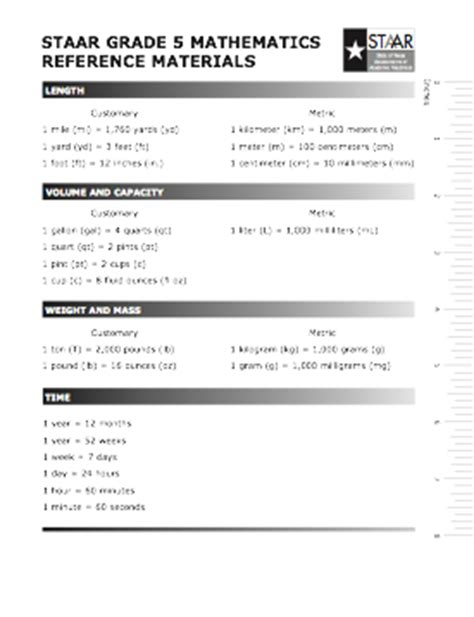 6th grade staar math workbook 2018 the most comprehensive review for the math section of the staar test books search results for 2015 6th grade math staar math chart