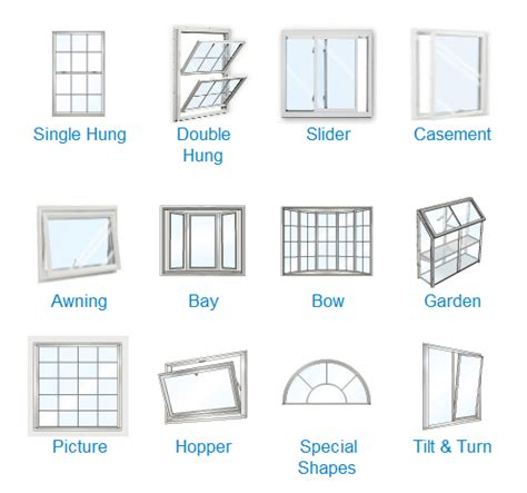 window styles for houses window types architecture and window on pinterest