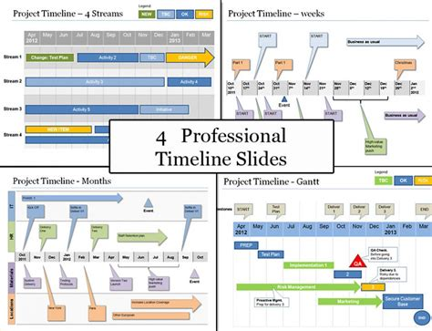 project plan and timeline template powerpoint project timeline planning template