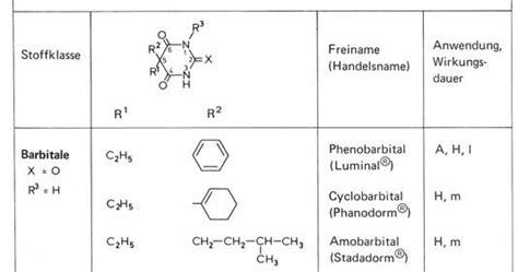 Obat Urdafalk kus farmasi barbital dan thiobarbital
