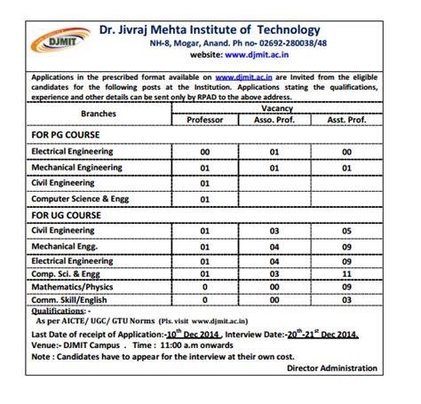 Gtu Mba Syllabus by Djmit Recruitment Gtu Results Papers Events Gtu