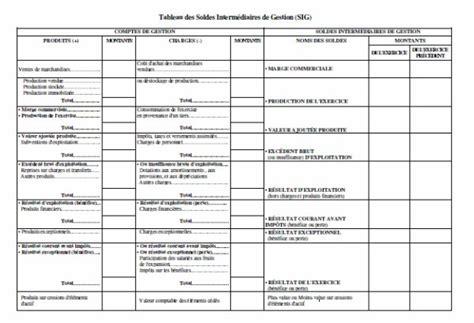 Grille Gratuite Point Compté by L Analyse Du Compte De Resultat Le Solde Interm 233 Diaire