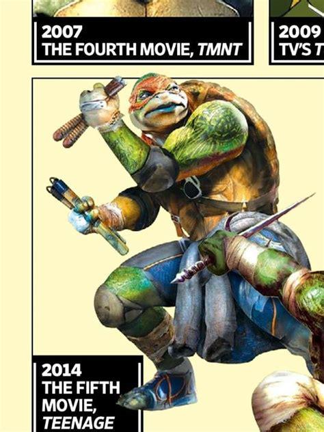 film ninja hatori di spacetoon le tartarughe ninja in queste nuove immagini promozionali