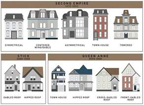house styles how the single family house evolved over the past 400