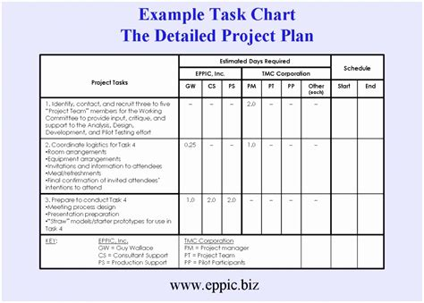 7 Basic Test Plan Template Yewau Templatesz234 Simple Project Plan Template Excel