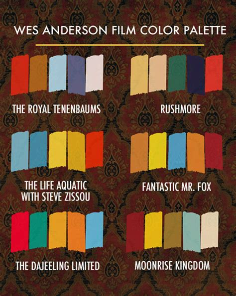 color themes in film the colors of wes anderson s films flavorwire