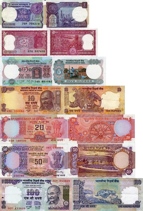 currency converter dollar to rupees the currency of india gci phone service