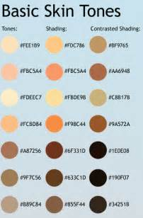 color of skin skin tone list by celprojects on deviantart