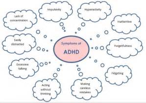 disorders 345 free ebook adhd home page review ebooks