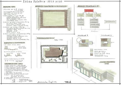 tavole esame di stato architettura esame stato architettura prima prova pratica i consigli