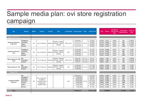 digital media plan template bought media digital marketing advertising competency