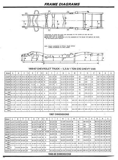 67-72 chevy frame dimensions - Pirate4x4.Com : 4x4 and Off