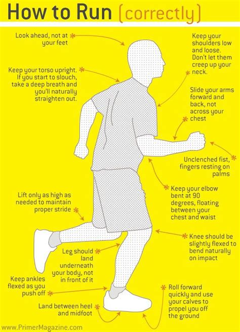 9 running tips for beginners a beginner s guide to running and why you ve been doing it wrong runners running tips and cases