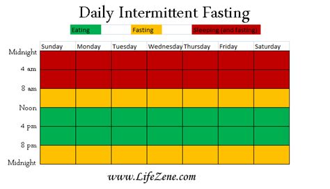 intermittent fasting feel look and be healthier a term strategy to lose weight build muscles be healthier and increased productivity books intermittent fasting can help you to lose weight and