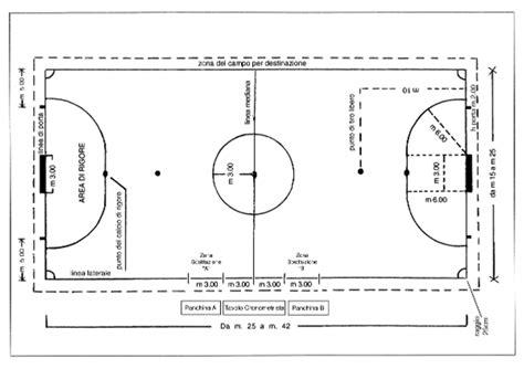 dimensioni porta calcio a 7 calcetto a 5 regole