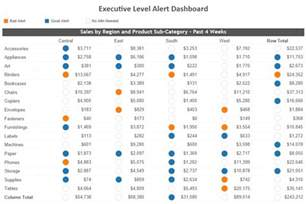 tableau templates tableau 201 3 ways to add alerts to your dashboards