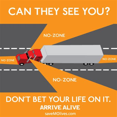 Truck Blind Spots vehicle blind spots diagram semi blind spot diagram elsavadorla