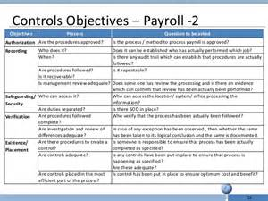 internal control and control self assessment