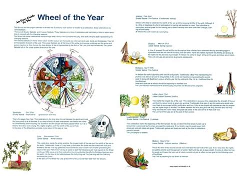 the modern witchcraft guide to the wheel of the year fromâ samhain to yule your guide to the wiccan holidays books wheel of the year easy guide poster 163 2 50 spellweaver
