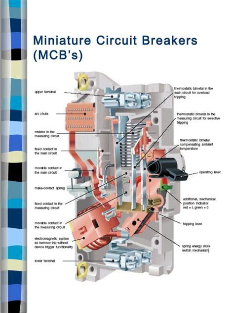 miniature circuit breaker wiring diagram 28 images