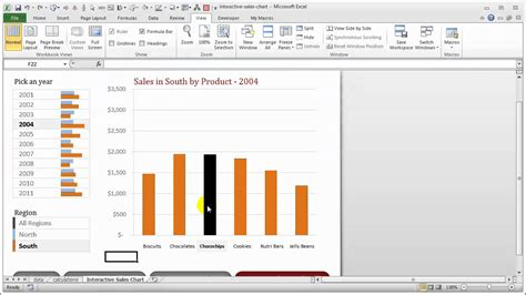 interactive sales chart in excel how it works