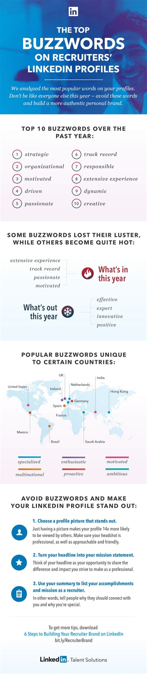top 10 buzzwords overused by recruiters in 2014 infographic